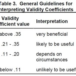 Validity_Table