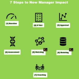 7StepsToNewManagerImpact