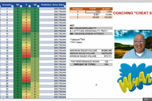 "Coaching ""Cheat Sheet"""