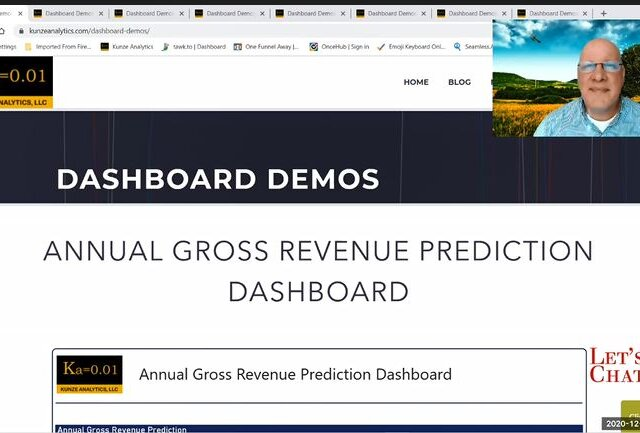Dashboard Demos